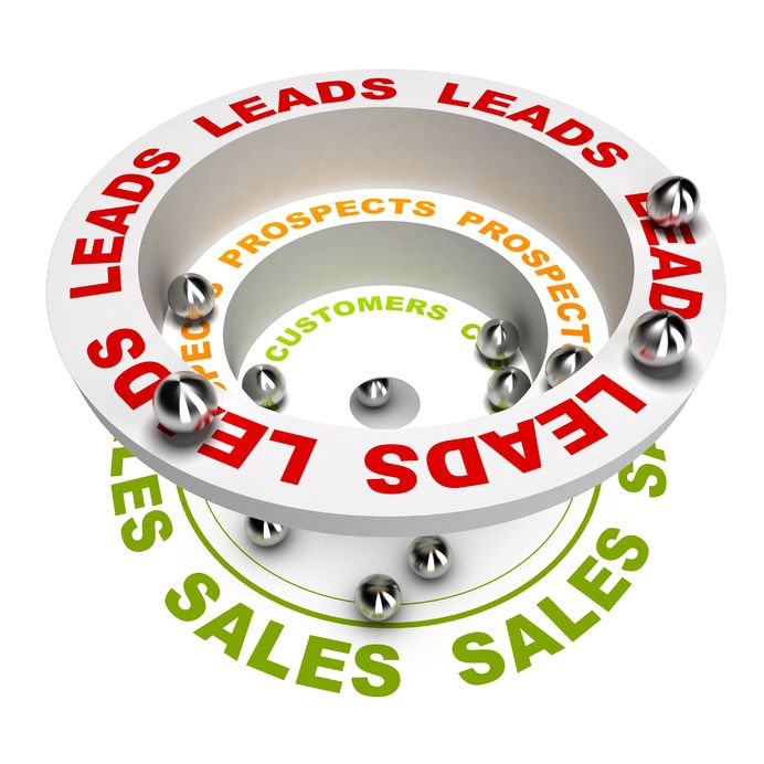 A 3 stage sales funnel