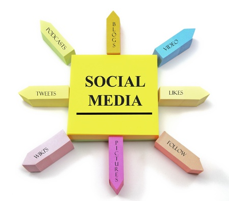 Social Media Signals